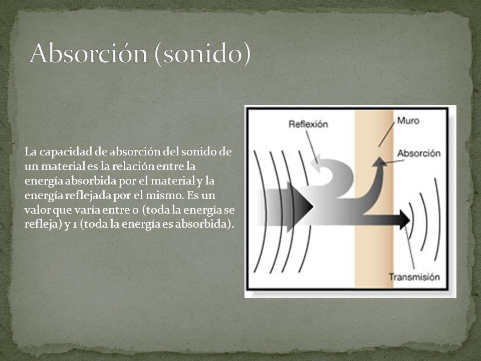 Absorción (sonido)