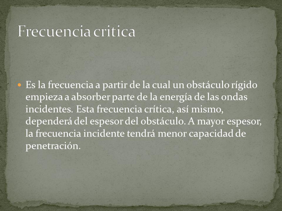 Frecuencia critica