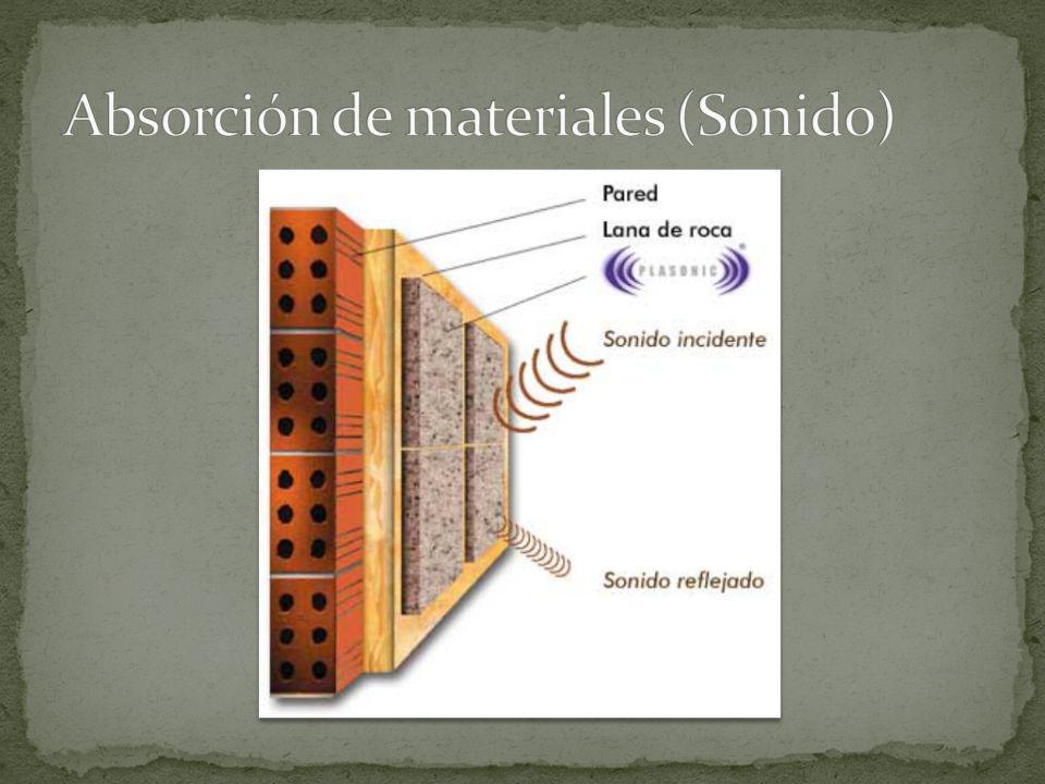Absorción de materiales (Sonido)