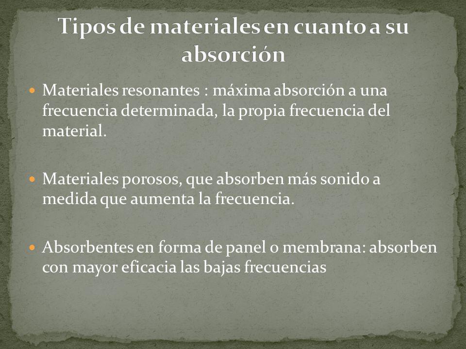 Tipos de materiales en cuanto a su absorción