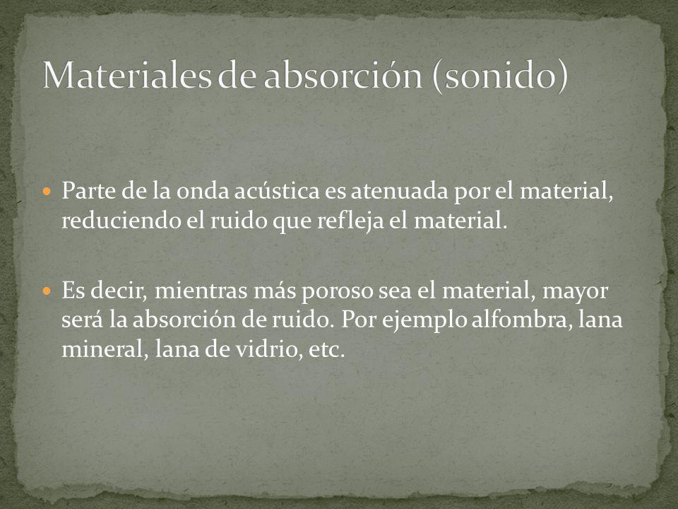 Materiales de absorción (sonido)