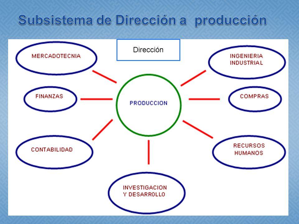 Subsistema de Dirección a producción