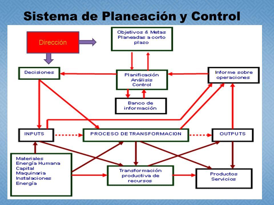 Sistema de Planeación y Control