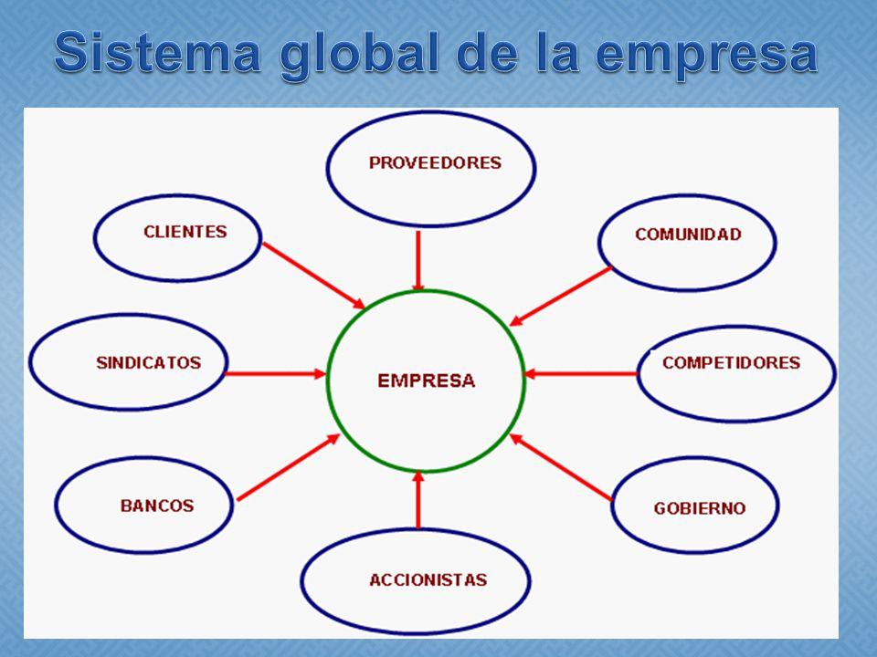 Sistema global de la empresa