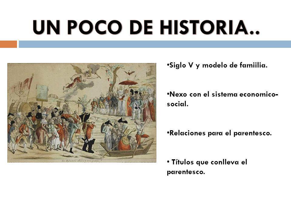 UN POCO DE HISTORIA.. Siglo V y modelo de famiilia.