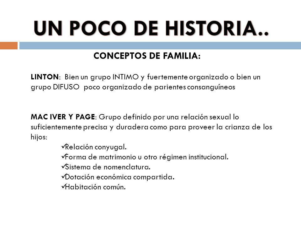 UN POCO DE HISTORIA.. CONCEPTOS DE FAMILIA:
