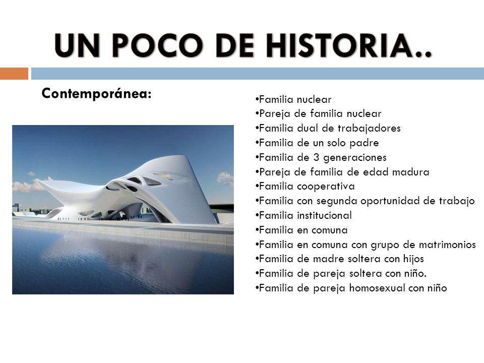 UN POCO DE HISTORIA.. Contemporánea: Familia nuclear