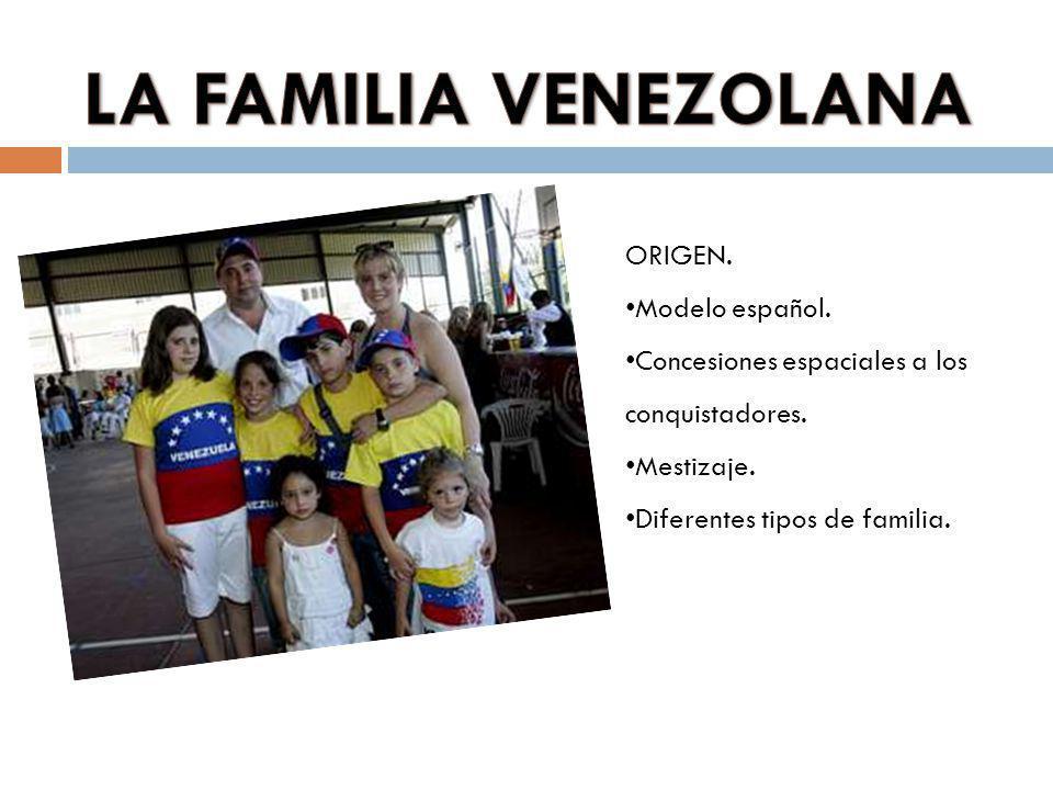 LA FAMILIA VENEZOLANA ORIGEN. Modelo español.
