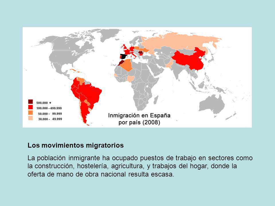 Los movimientos migratorios