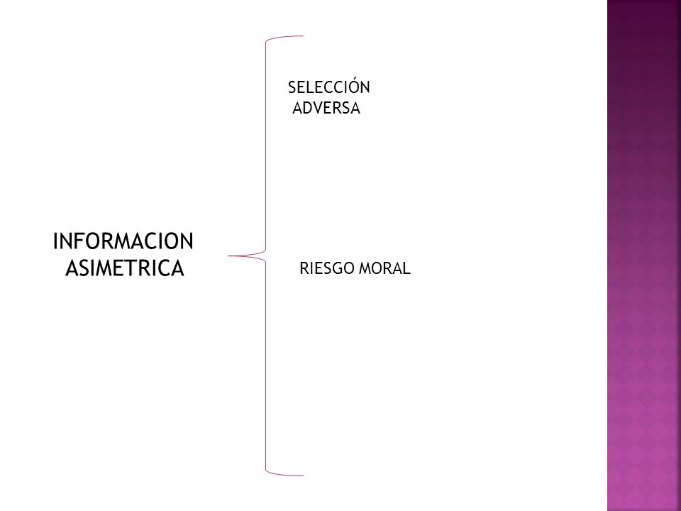 SELECCIÓN ADVERSA INFORMACION ASIMETRICA RIESGO MORAL