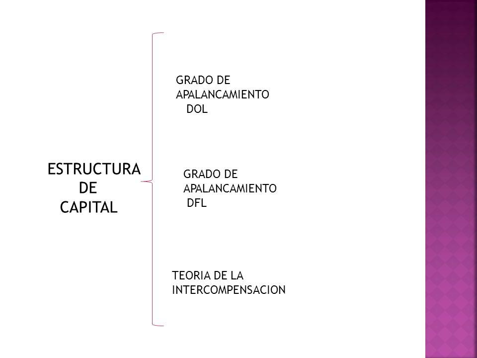 DE CAPITAL GRADO DE APALANCAMIENTO DOL ESTRUCTURA