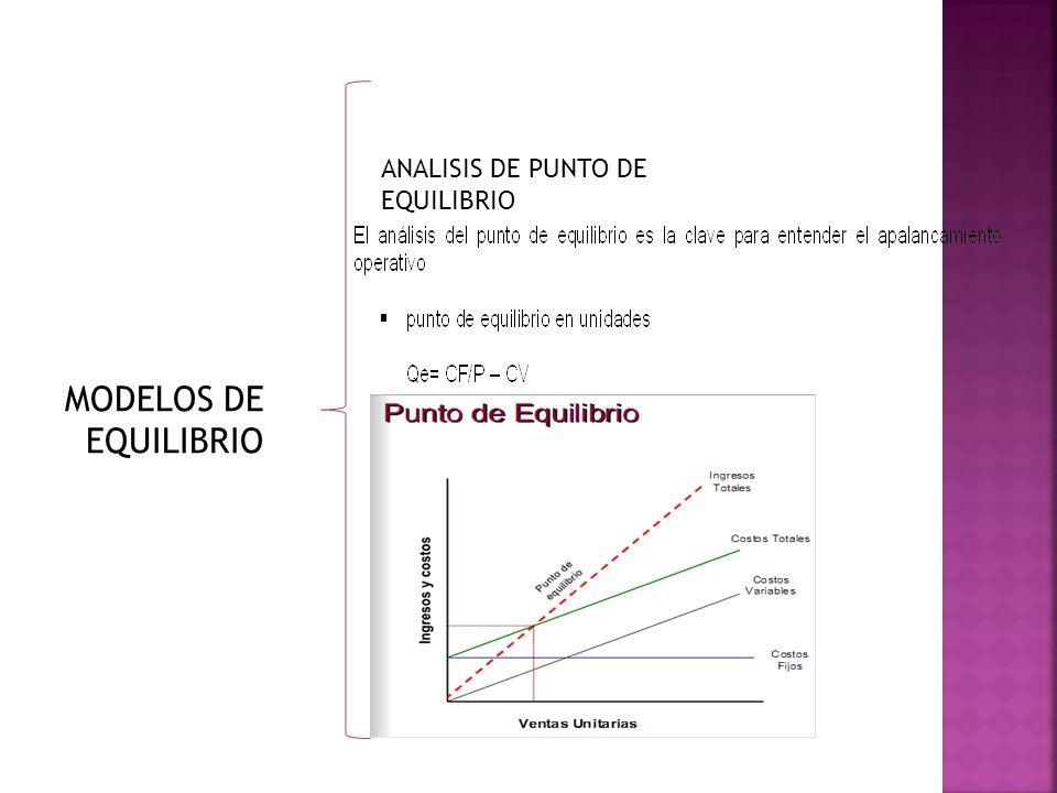 ANALISIS DE PUNTO DE EQUILIBRIO