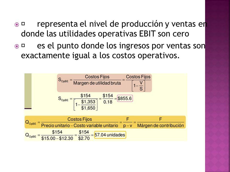  representa el nivel de producción y ventas en donde las utilidades operativas EBIT son cero
