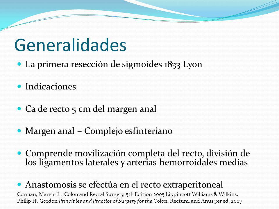 Generalidades La primera resección de sigmoides 1833 Lyon Indicaciones