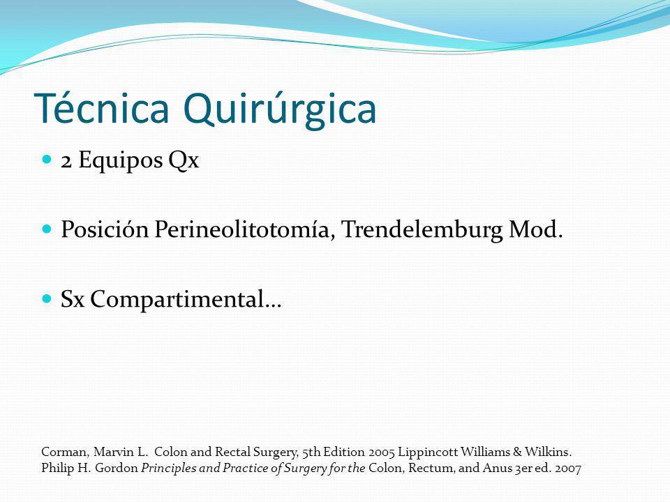 Técnica Quirúrgica 2 Equipos Qx