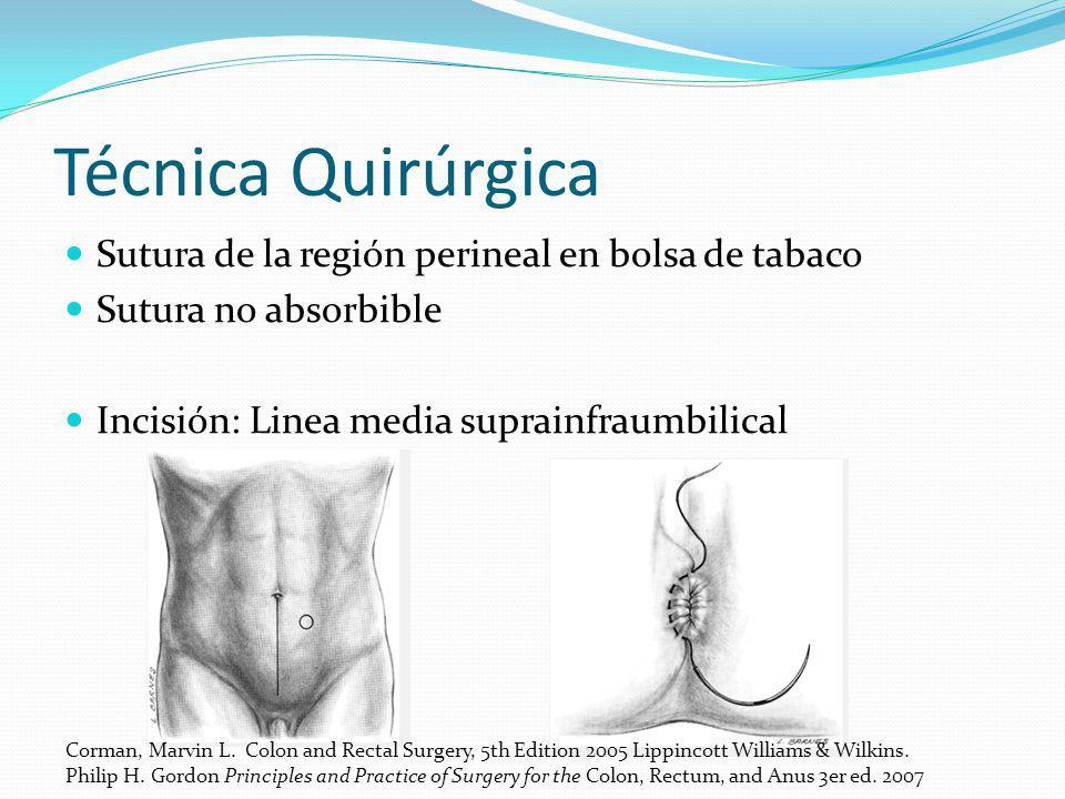 Técnica Quirúrgica Sutura de la región perineal en bolsa de tabaco