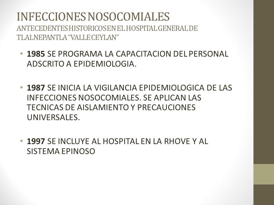 INFECCIONES NOSOCOMIALES ANTECEDENTES HISTORICOS EN EL HOSPITAL GENERAL DE TLALNEPANTLA VALLE CEYLAN