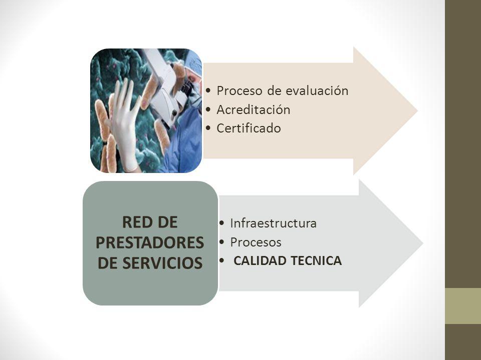 RED DE PRESTADORES DE SERVICIOS