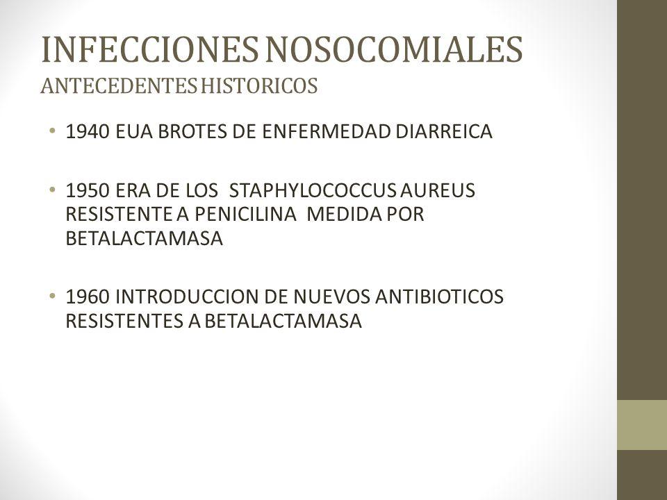 INFECCIONES NOSOCOMIALES ANTECEDENTES HISTORICOS