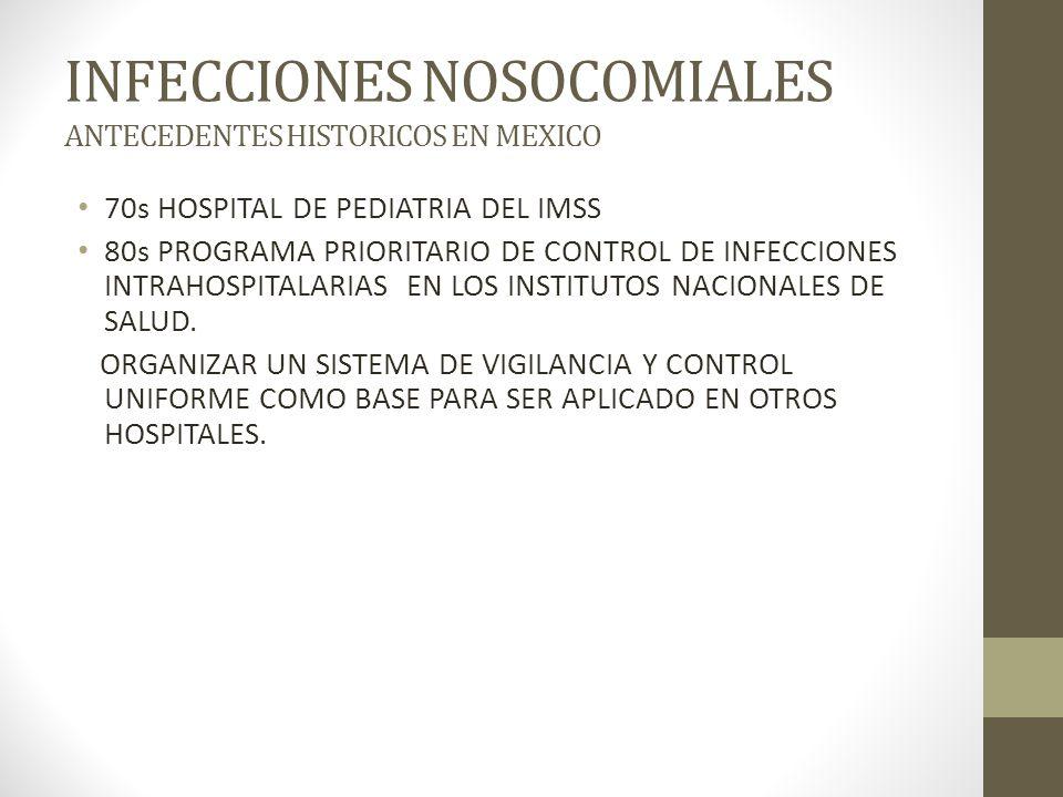 INFECCIONES NOSOCOMIALES ANTECEDENTES HISTORICOS EN MEXICO