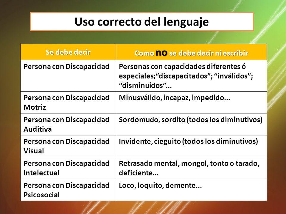 Uso correcto del lenguaje Como no se debe decir ni escribir