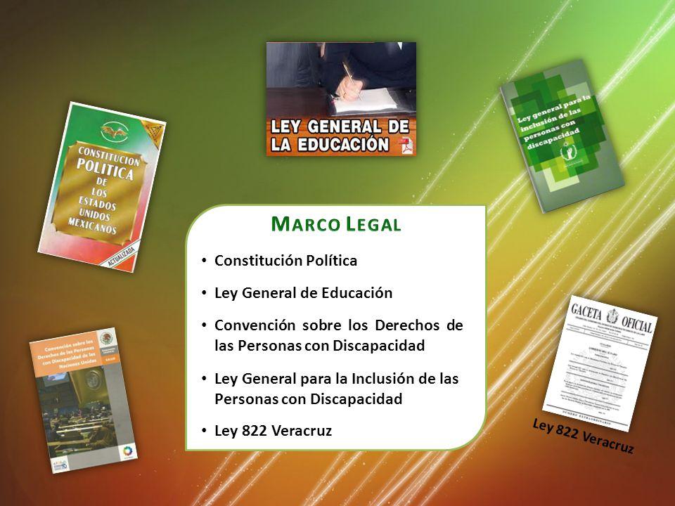 Marco Legal Constitución Política Ley General de Educación