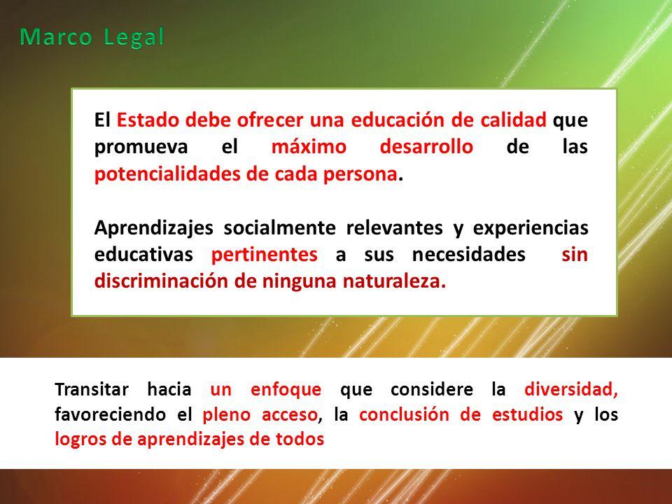 Marco Legal El Estado debe ofrecer una educación de calidad que promueva el máximo desarrollo de las potencialidades de cada persona.