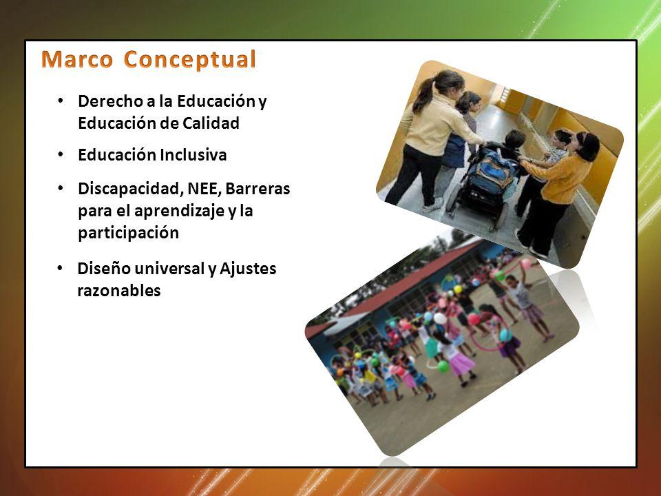 Marco Conceptual Derecho a la Educación y Educación de Calidad