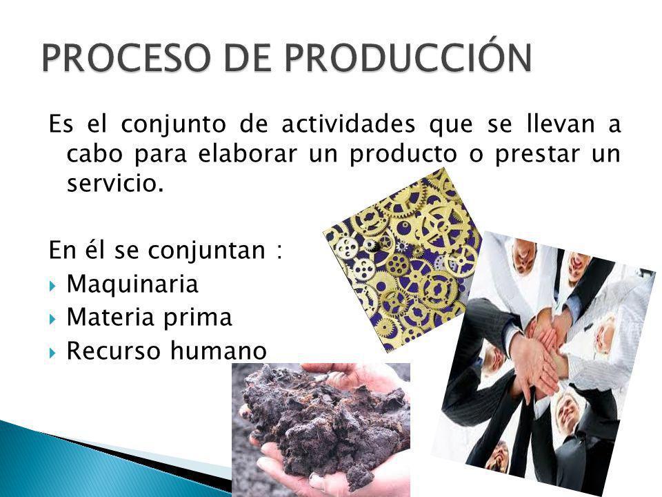 PROCESO DE PRODUCCIÓN Es el conjunto de actividades que se llevan a cabo para elaborar un producto o prestar un servicio.