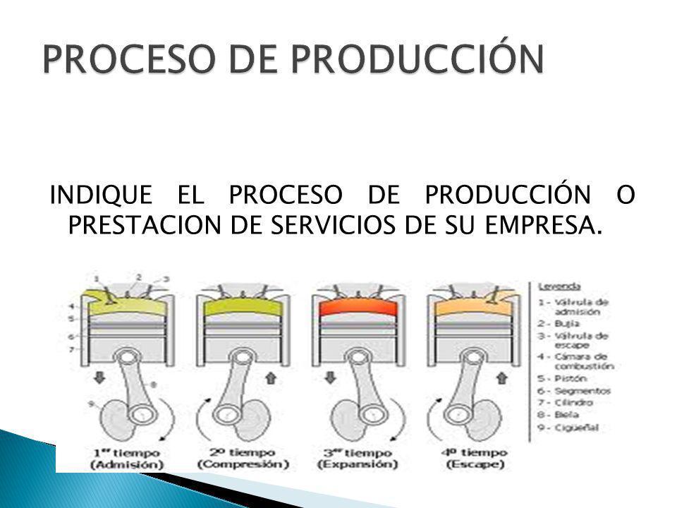 PROCESO DE PRODUCCIÓN INDIQUE EL PROCESO DE PRODUCCIÓN O PRESTACION DE SERVICIOS DE SU EMPRESA.