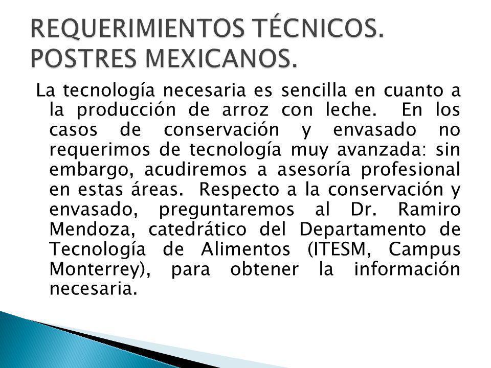 REQUERIMIENTOS TÉCNICOS. POSTRES MEXICANOS.
