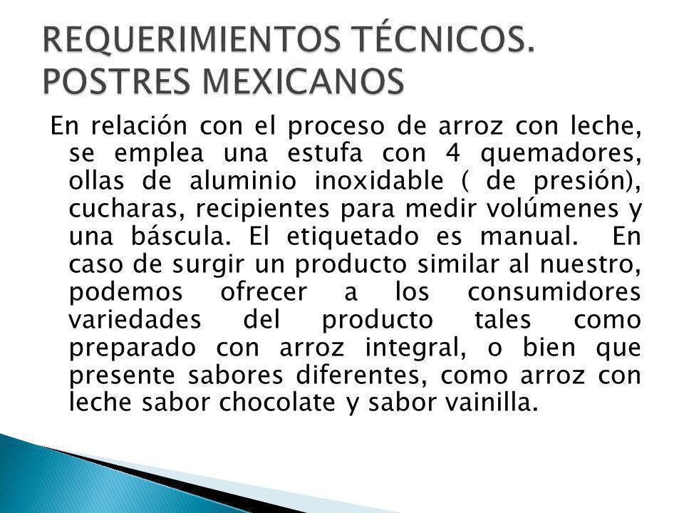 REQUERIMIENTOS TÉCNICOS. POSTRES MEXICANOS