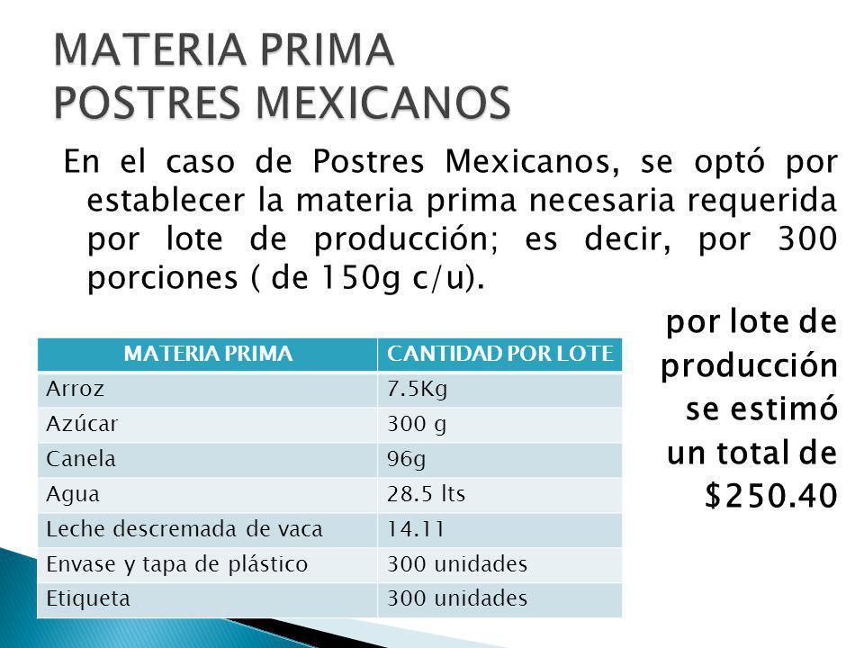 MATERIA PRIMA POSTRES MEXICANOS