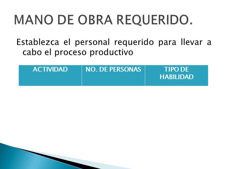 MANO DE OBRA REQUERIDO. Establezca el personal requerido para llevar a cabo el proceso productivo.