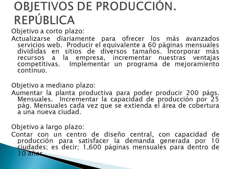 OBJETIVOS DE PRODUCCIÓN. REPÚBLICA