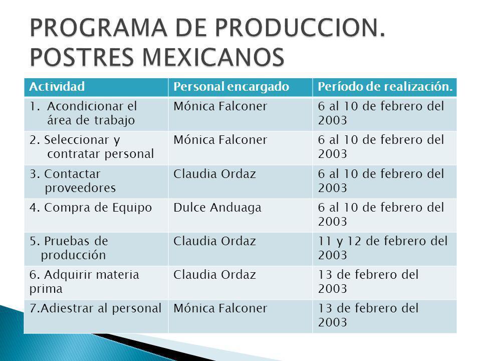 PROGRAMA DE PRODUCCION. POSTRES MEXICANOS