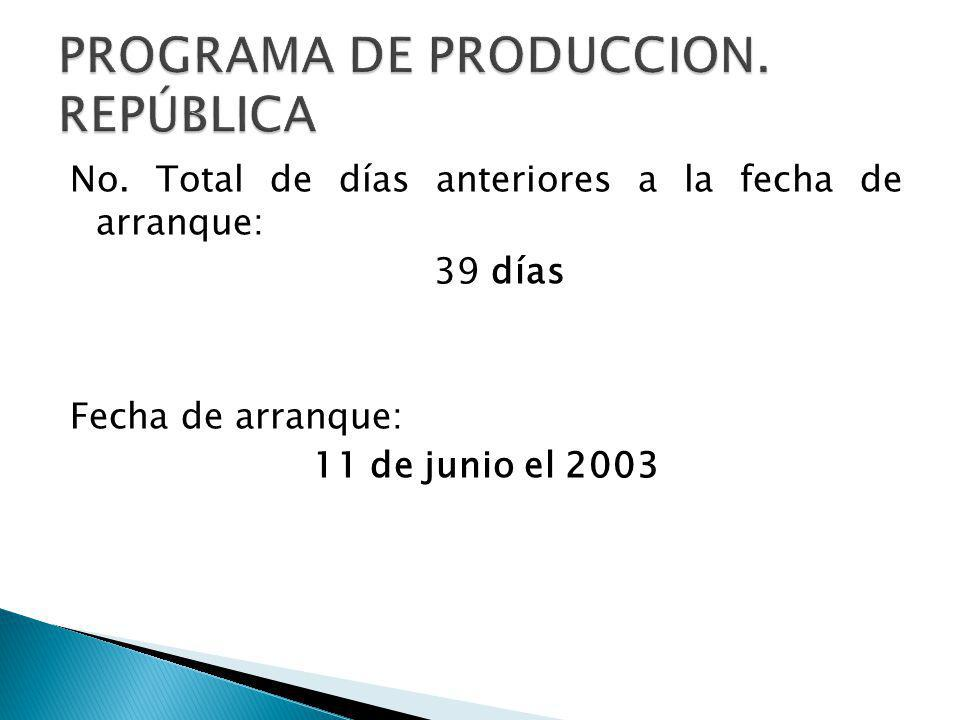 PROGRAMA DE PRODUCCION. REPÚBLICA