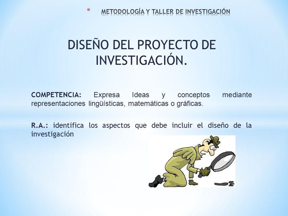 METODOLOGÍA Y TALLER DE INVESTIGACIÓN