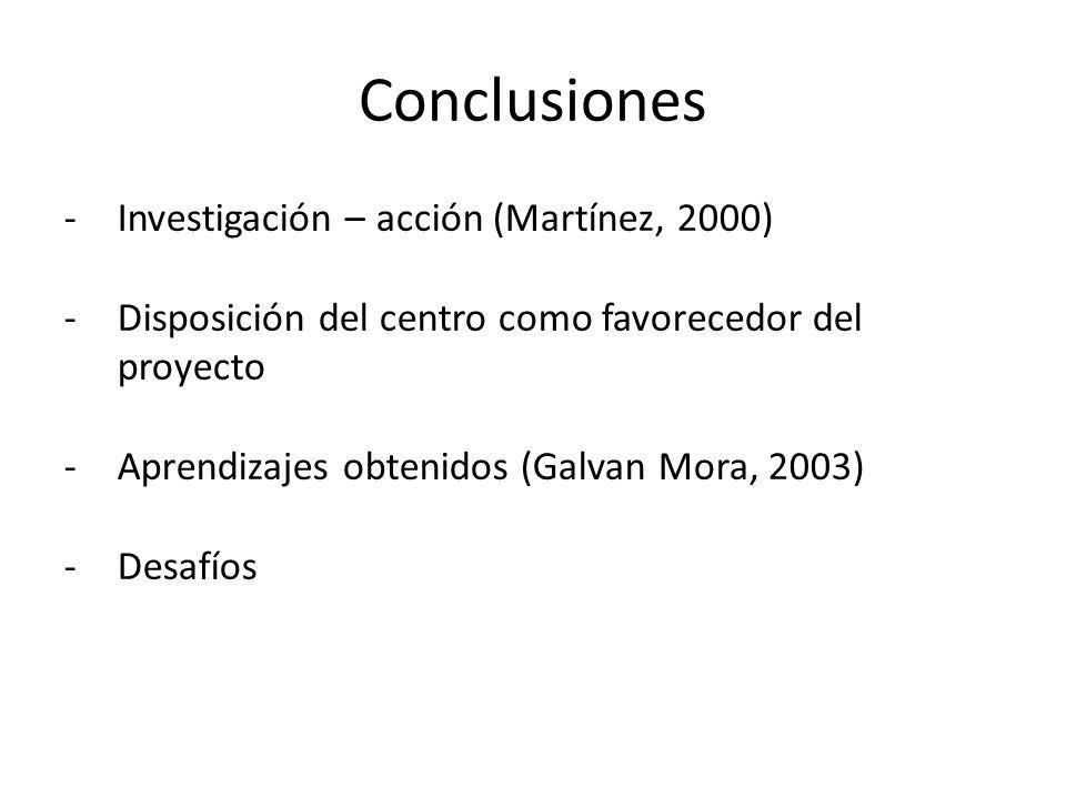 Conclusiones Investigación – acción (Martínez, 2000)