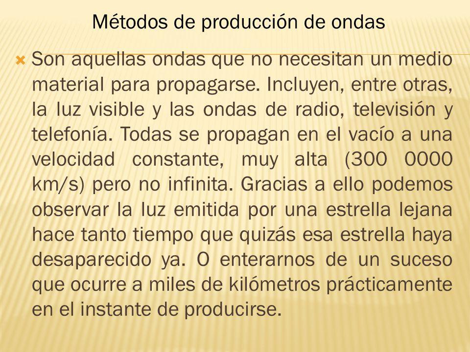 Métodos de producción de ondas
