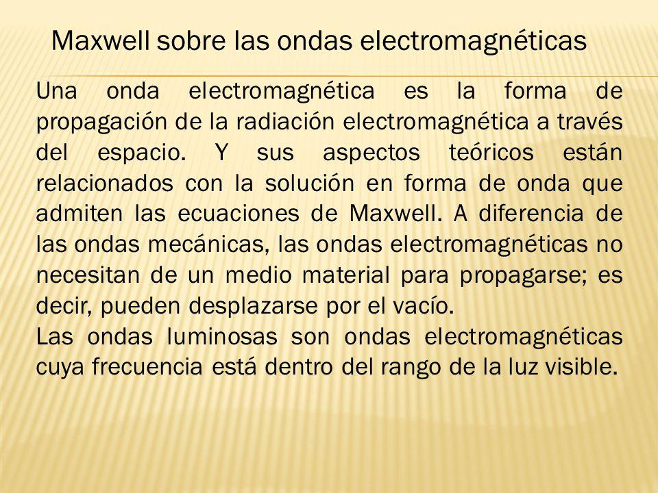 Maxwell sobre las ondas electromagnéticas