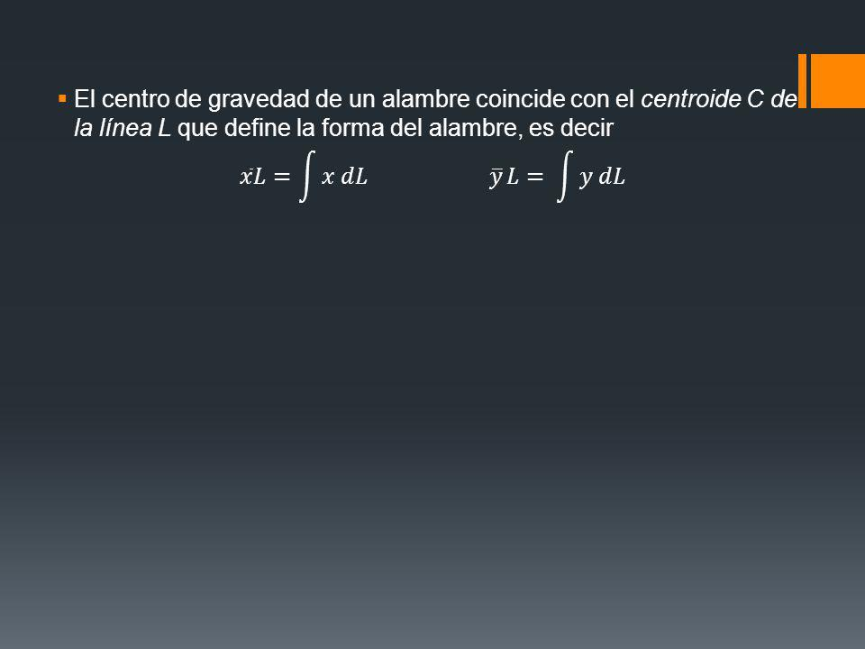 El centro de gravedad de un alambre coincide con el centroide C de la línea L que define la forma del alambre, es decir