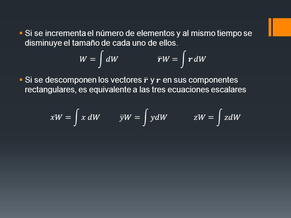 Si se incrementa el número de elementos y al mismo tiempo se disminuye el tamaño de cada uno de ellos.