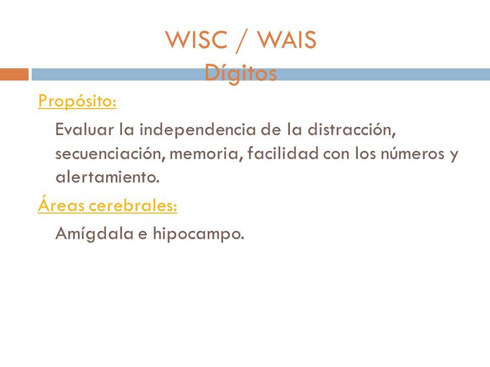 WISC / WAIS Dígitos
