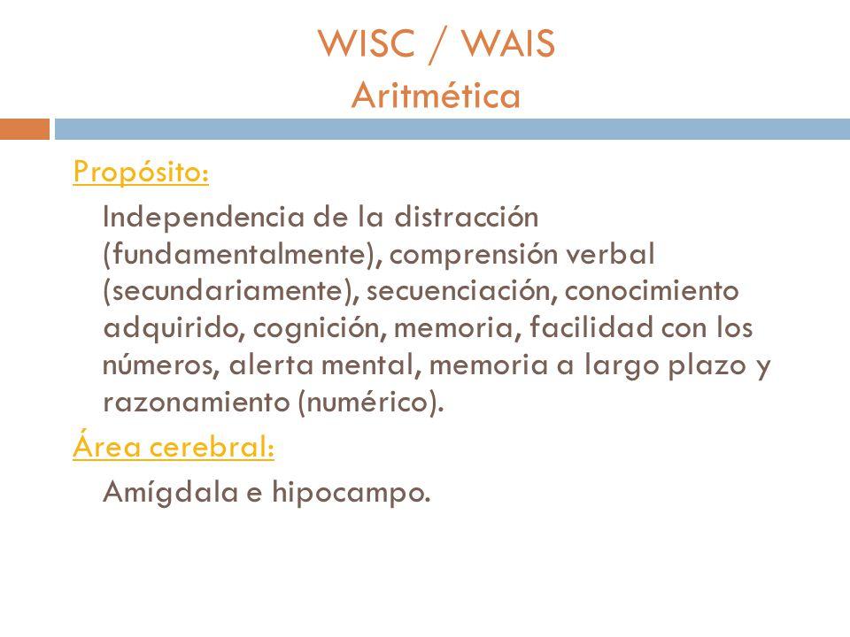 WISC / WAIS Aritmética