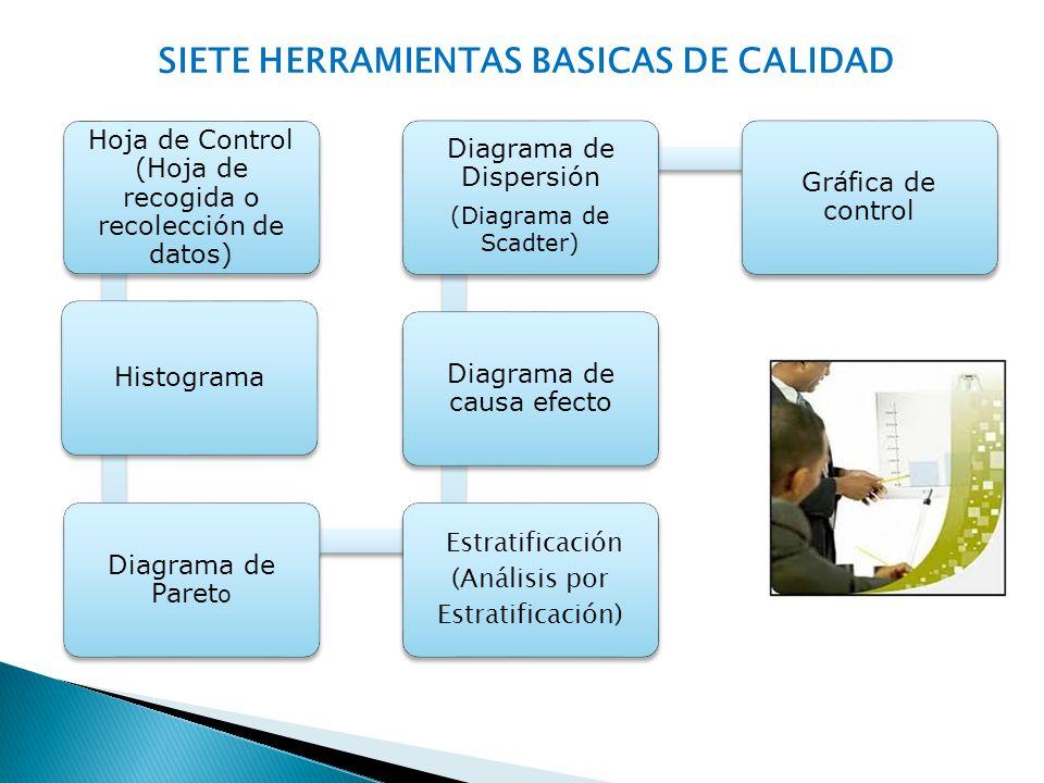 SIETE HERRAMIENTAS BASICAS DE CALIDAD