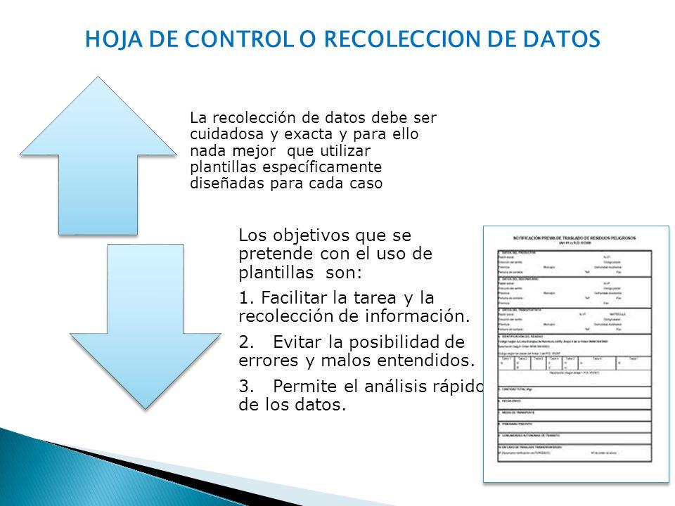 HOJA DE CONTROL O RECOLECCION DE DATOS