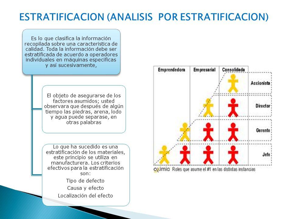 ESTRATIFICACION (ANALISIS POR ESTRATIFICACION)
