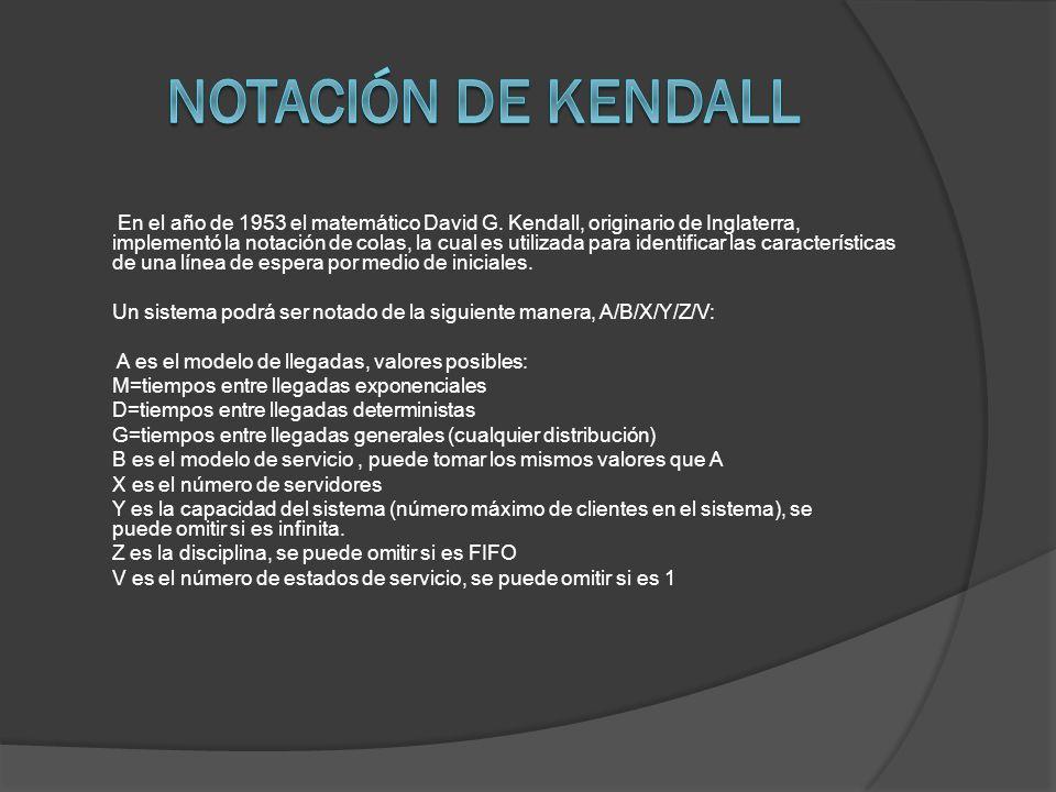 Notación de Kendall