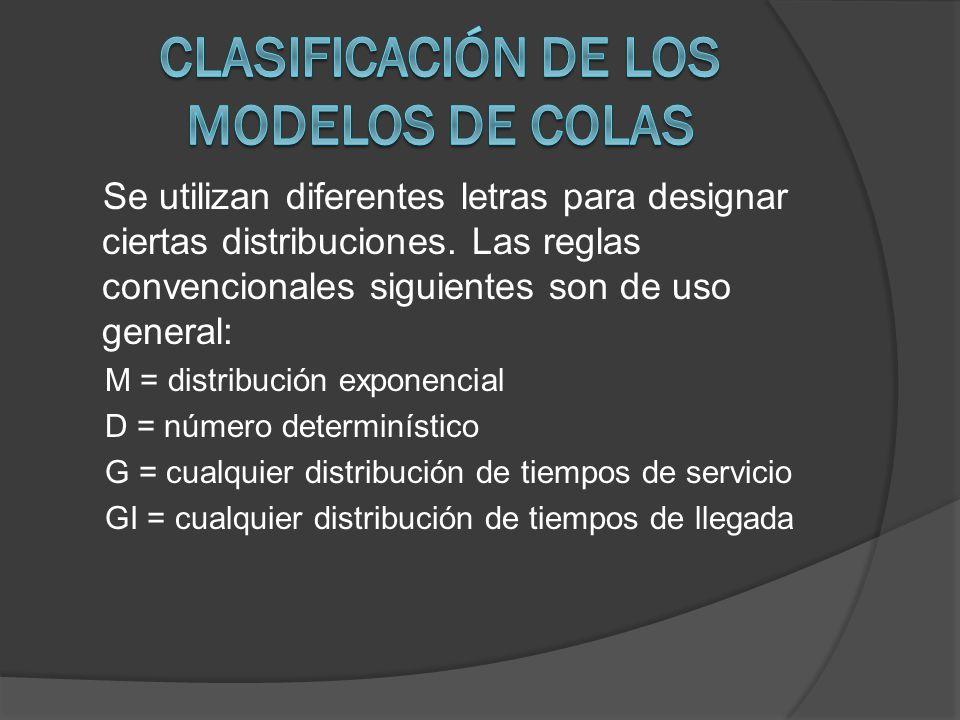 Clasificación de los Modelos de Colas
